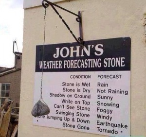 Today forecast